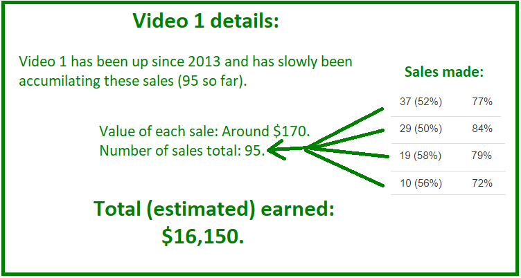 youtube affiliate marketing income report 1