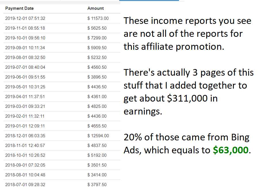 bing ads income report campaign 2
