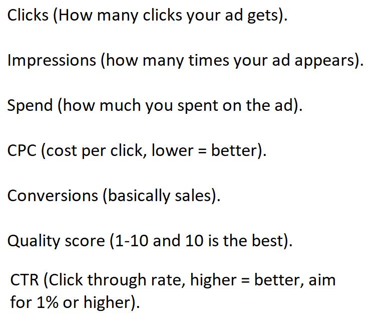 bing ads terminology