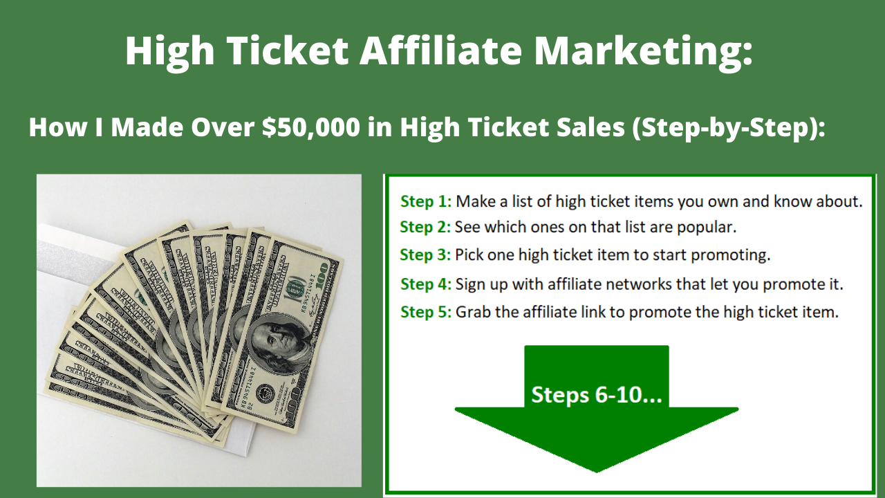 How to do High Ticket Affiliate Marketing