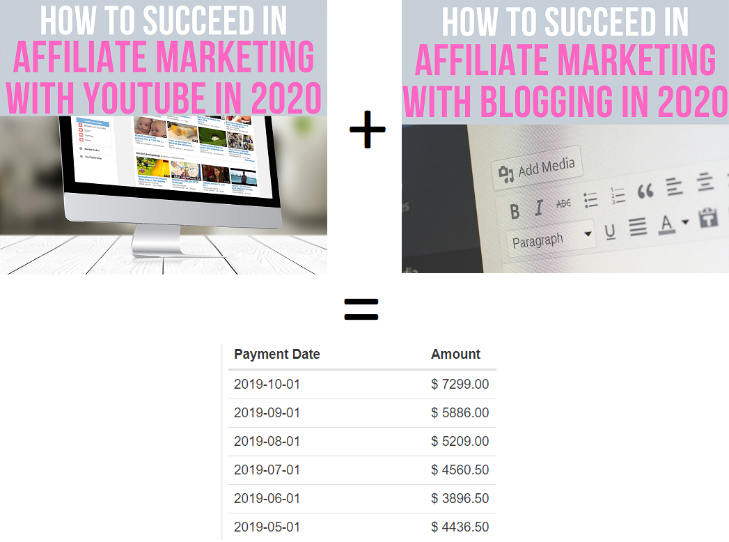 blogging and youtube equals affiliate sales