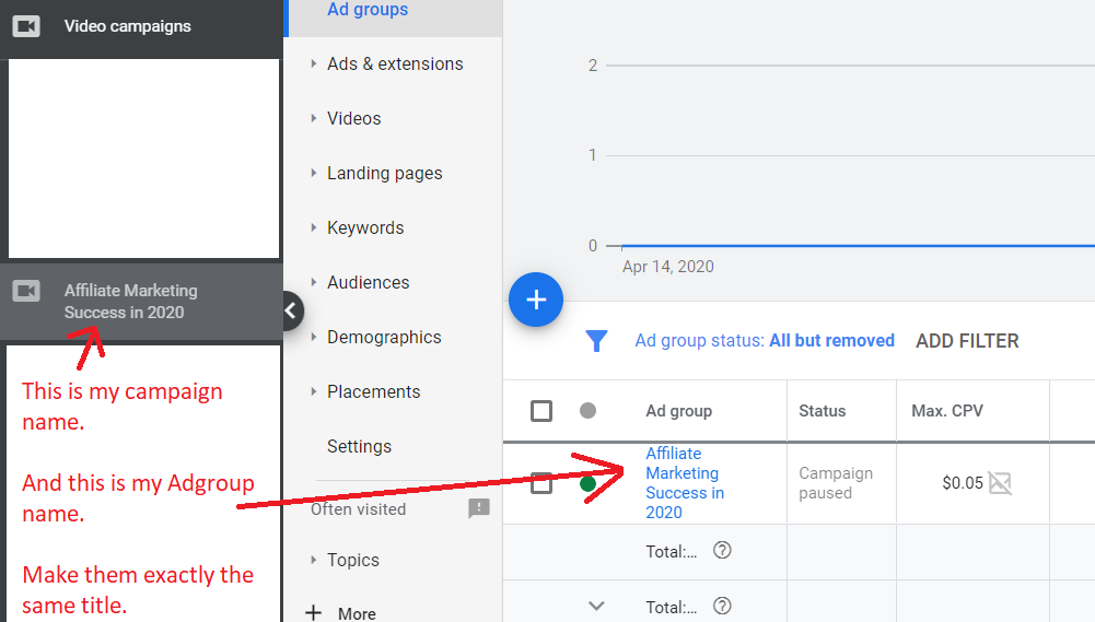 make youtube ad campaign and adgroup the same name