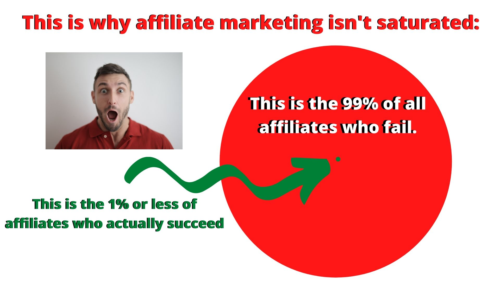 why affiliate marketing is not saturated