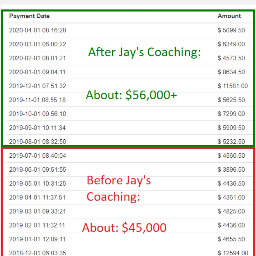 jay niel affiliate coach review and results