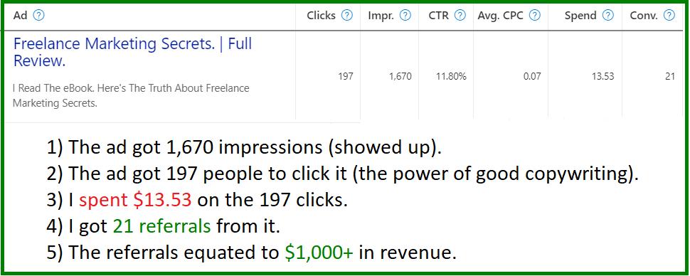 copywriting ad copy example