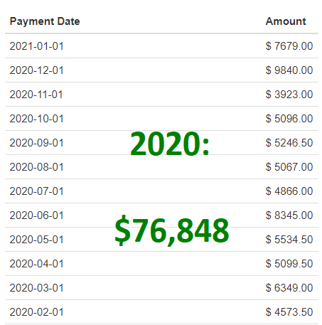 affiliate income reports for 2020